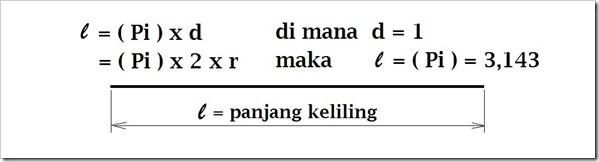mencari l = pi